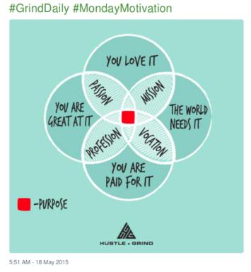 purpose-twitter