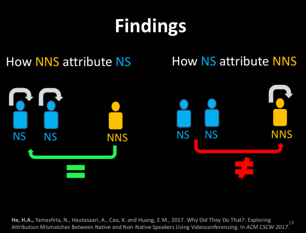 nns-findings.png