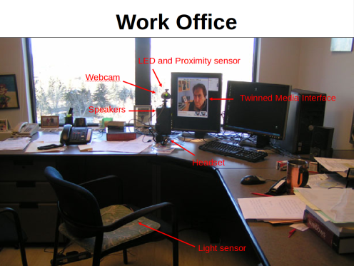 WorkOffice